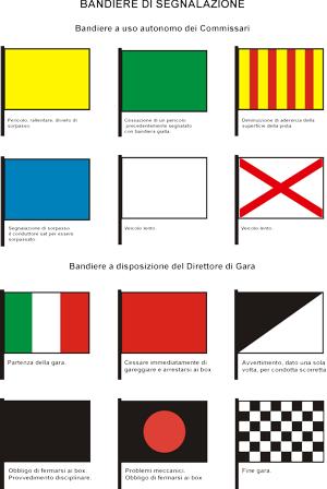 Bandiere per gare automobilistiche